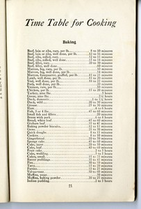 Story of Crisco: 250 Tested Recipes